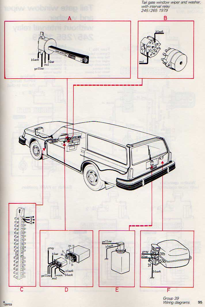 Notes On 240 Volvo Windscreen Wipers: Volvo 240 Wiring Diagram 1988 At Imakadima.org